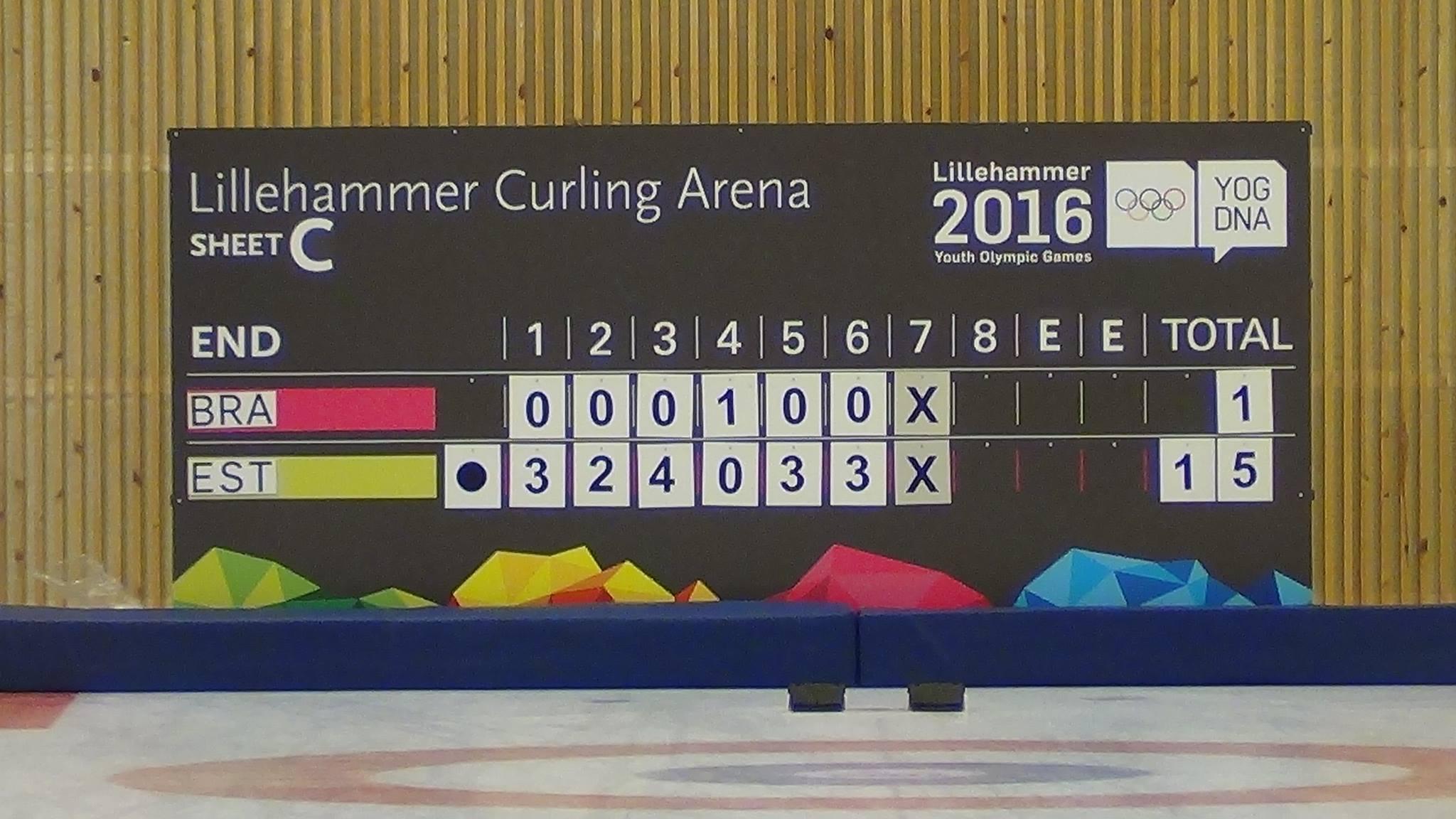 Eesti ja Brasiilia mängu tulemused